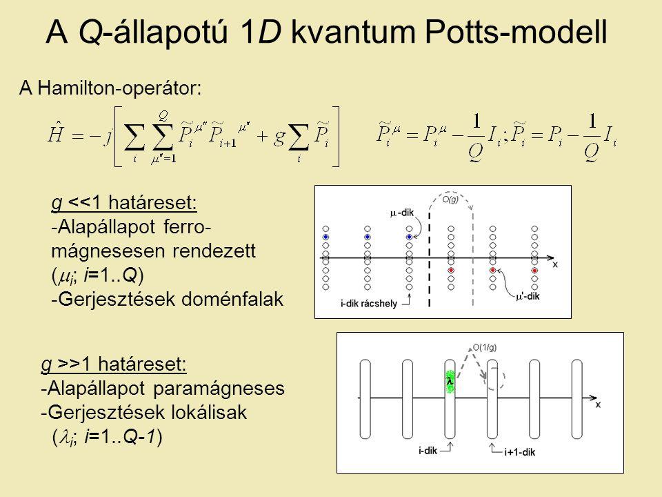 A Q-állapotú 1D kvantum Potts-modell g <<1 határeset: -Alapállapot ferro- mágnesesen rendezett (  i ; i=1..Q) -Gerjesztések doménfalak g >>1 határeset: -Alapállapot paramágneses -Gerjesztések lokálisak ( i ; i=1..Q-1) A Hamilton-operátor: