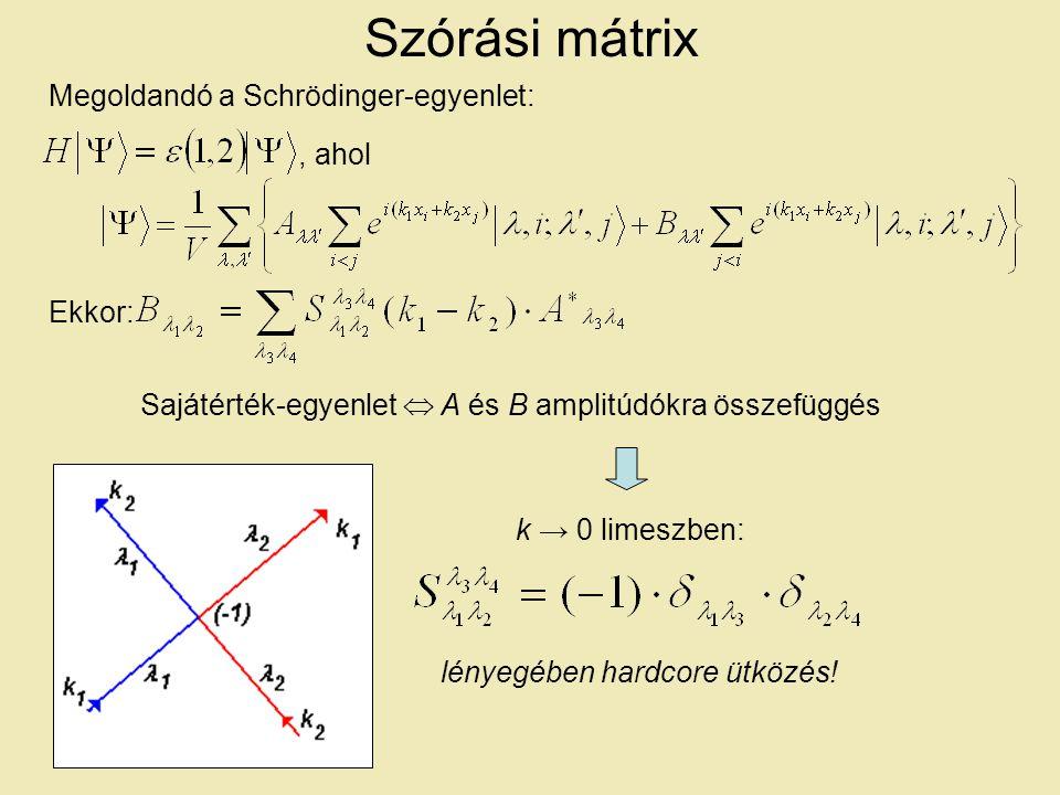 """T=0 korrelációs függvény paramágneses vákuumállapot vákuumból keltünk egy részecskét 0-ban időben előre fejlesztjük a rendszert vákuumból eltűntetünk részecskét x-ben időben """"visszafelé fejlesztjük a rendszert megnézzük az eredmény átfedését a vákuumállapottal Meg lehet mutatni: Megj.: Ez x<<ct limeszben egy  tömegű részecske Feynman-propagátora:"""