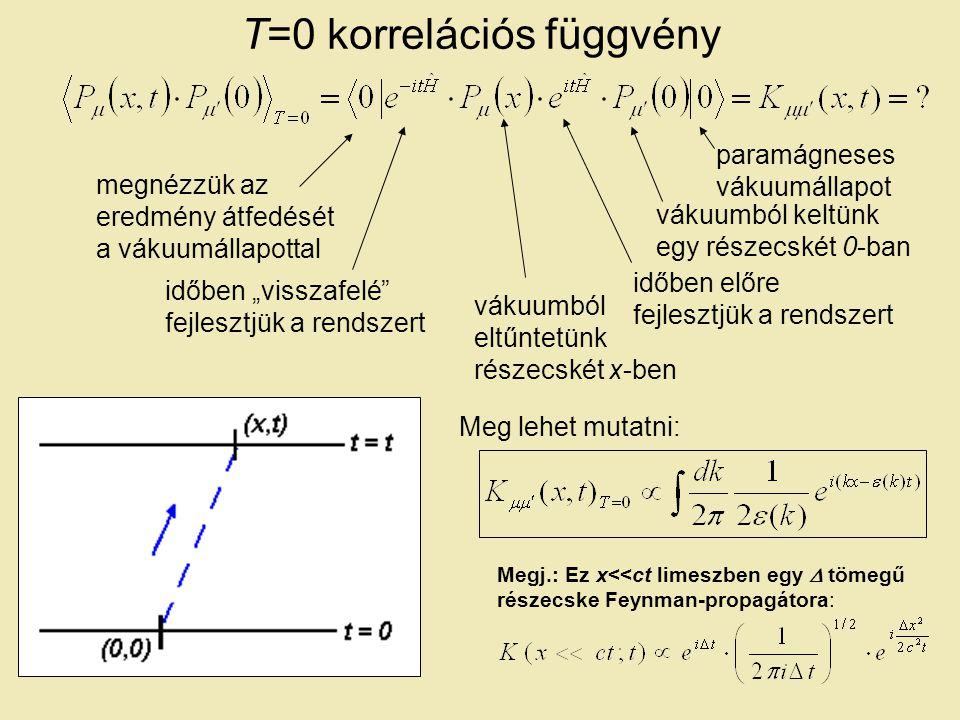 """Véges T korrelációs függvény (T <<  ) Szemiklasszikus dinamika Híg rendszer S-mátrix """"egyszerű Ennek """"súlya T-n: termikus átlagolás: integrálás a paraméterekre a fenti súllyal M-részecskés állapot leírása: t =0-ban megadott {x,v, ; =1…M}-vel!"""
