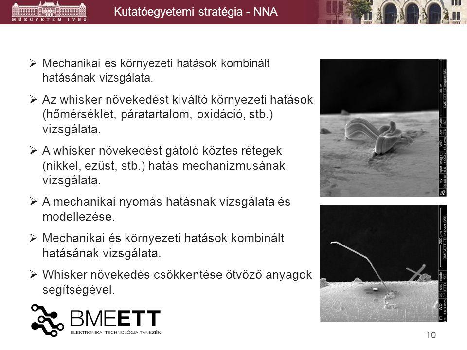 Kutatóegyetemi stratégia - NNA 10  Mechanikai és környezeti hatások kombinált hatásának vizsgálata.