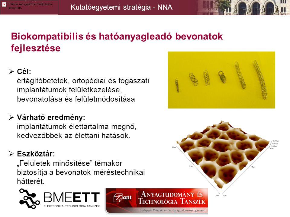 Kutatóegyetemi stratégia - NNA Biokompatibilis és hatóanyagleadó bevonatok fejlesztése  Cél: értágítóbetétek, ortopédiai és fogászati implantátumok felületkezelése, bevonatolása és felületmódosítása  Várható eredmény: implantátumok élettartalma megnő, kedvezőbbek az élettani hatások.