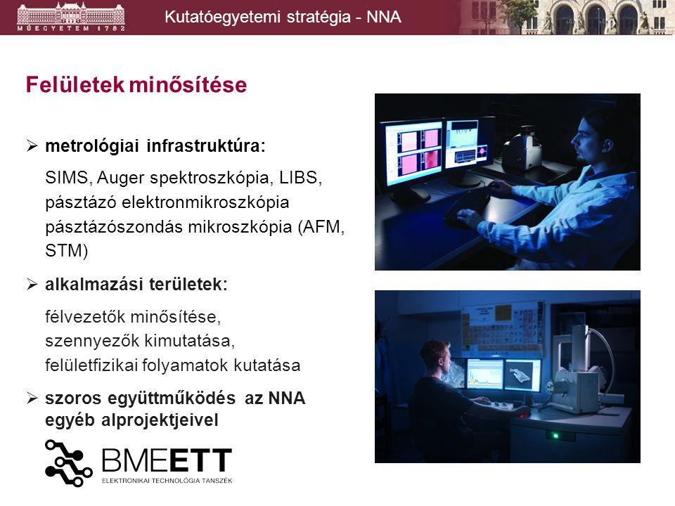 Kutatóegyetemi stratégia - NNA 1.Új felületanalitikai mérési technika (Laser Induced Breakdown Spectroscopy - LIBS) kiépítése és nanotechnológiai alkalmazásainak kutatása Előnyei:  Nem igényel minta-előkészítést  Minden elemet kimutat  Kvalitatív és kvantitatív vizsgálatok  Érintésmentes  Roncsolás mentes Atomfizika Tanszék