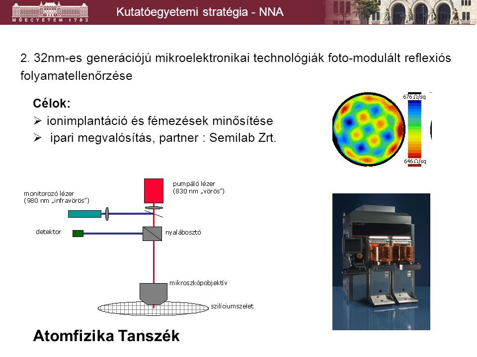 Kutatóegyetemi stratégia - NNA 2.