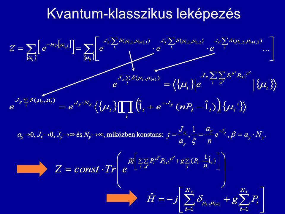 Kvantum-klasszikus leképezés a y →0, J x →0, J y →  és N y → , miközben konstans: