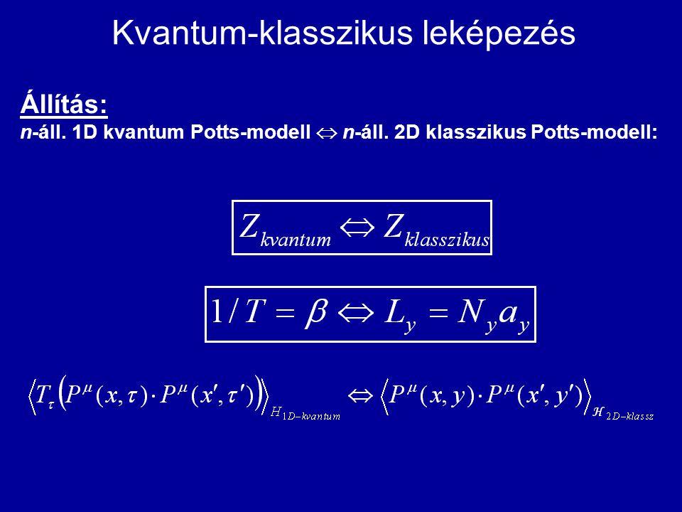 Kvantum-klasszikus leképezés Állítás: n-áll. 1D kvantum Potts-modell  n-áll. 2D klasszikus Potts-modell: