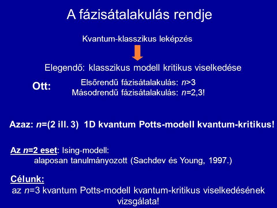 A fázisátalakulás rendje Az n=2 eset: Ising-modell: alaposan tanulmányozott (Sachdev és Young, 1997.) Célunk: az n=3 kvantum Potts-modell kvantum-krit