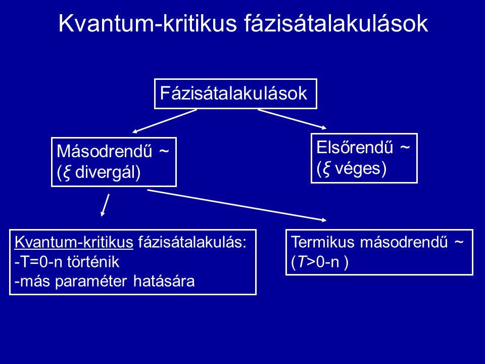 Kvantum-kritikus fázisátalakulások Fázisátalakulások Elsőrendű ~ (ξ véges) Másodrendű ~ (ξ divergál) Termikus másodrendű ~ (T>0-n ) Kvantum-kritikus f