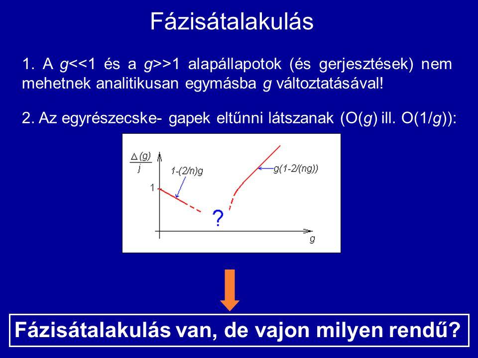 Fázisátalakulás 1. A g >1 alapállapotok (és gerjesztések) nem mehetnek analitikusan egymásba g változtatásával! 2. Az egyrészecske- gapek eltűnni láts