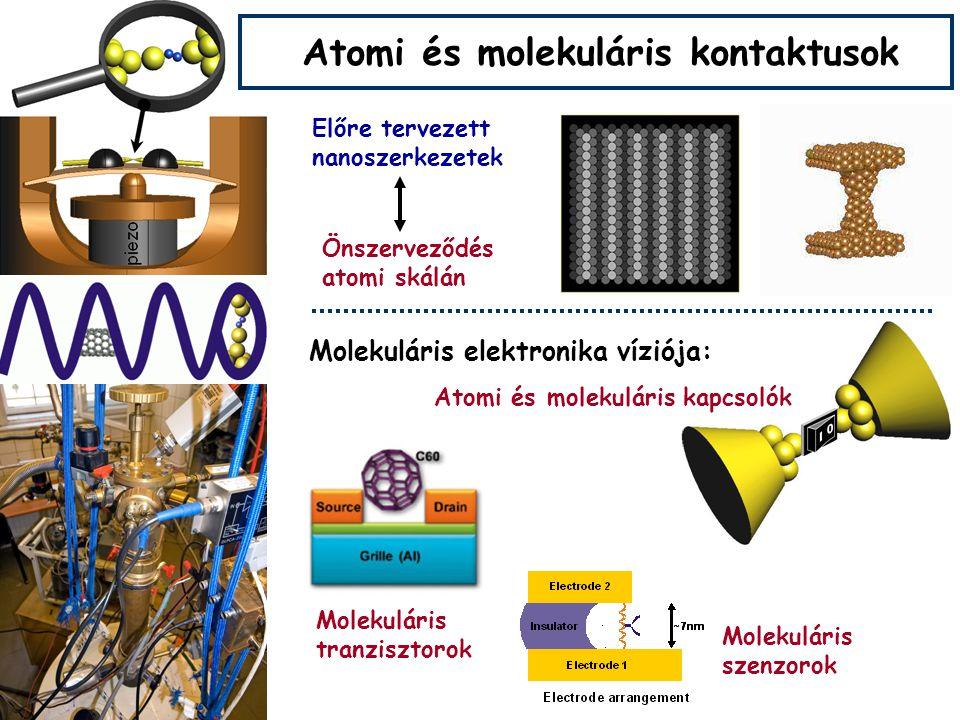 Atomi és molekuláris kontaktusok Önszerveződés atomi skálán Előre tervezett nanoszerkezetek Atomi és molekuláris kapcsolók Molekuláris elektronika víziója: Molekuláris tranzisztorok Molekuláris szenzorok
