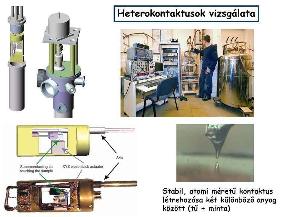 Heterokontaktusok vizsgálata Stabil, atomi méretű kontaktus létrehozása két különböző anyag között (tű + minta)
