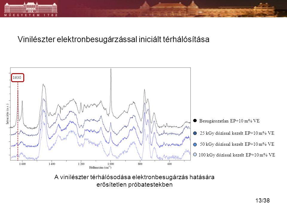 Vinilészter elektronbesugárzással iniciált térhálósítása A vinilészter térhálósodása elektronbesugárzás hatására erősítetlen próbatestekben 1630 50 kG