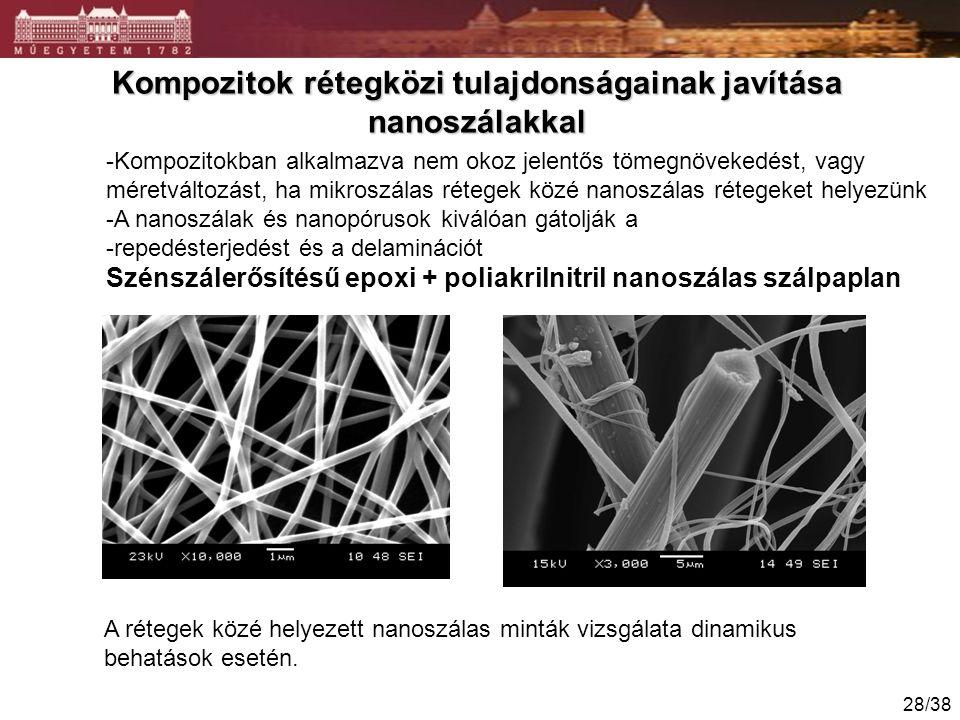 Kompozitok rétegközi tulajdonságainak javítása nanoszálakkal A rétegek közé helyezett nanoszálas minták vizsgálata dinamikus behatások esetén. -Kompoz