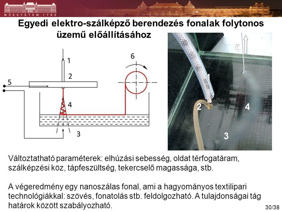 Változtatható paraméterek: elhúzási sebesség, oldat térfogatáram, szálképzési köz, tápfeszültség, tekercselő magassága, stb. A végeredmény egy nanoszá