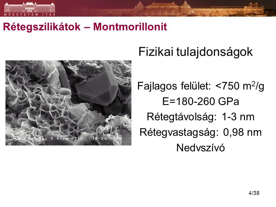 Rétegszilikátok – Montmorillonit Fizikai tulajdonságok Fajlagos felület: <750 m 2 /g E=180-260 GPa Rétegtávolság: 1-3 nm Rétegvastagság: 0,98 nm Nedvs