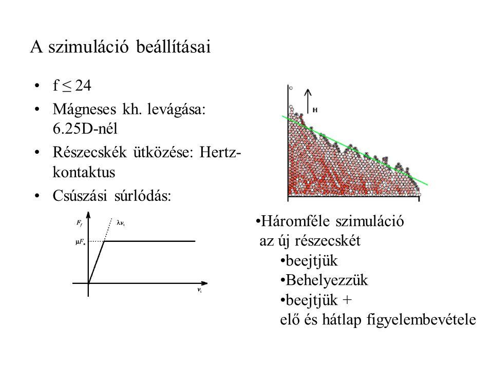 A szimuláció beállításai f ≤ 24 Mágneses kh. levágása: 6.25D-nél Részecskék ütközése: Hertz- kontaktus Csúszási súrlódás: Háromféle szimuláció az új r