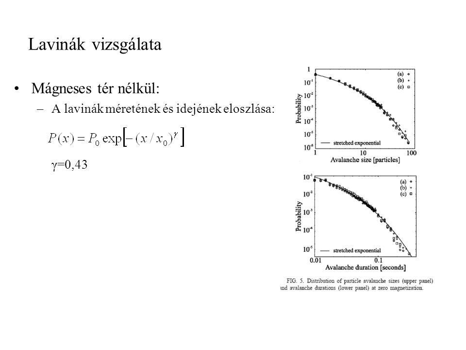 Lavinák vizsgálata Mágneses tér nélkül: –A lavinák méretének és idejének eloszlása: γ=0,43