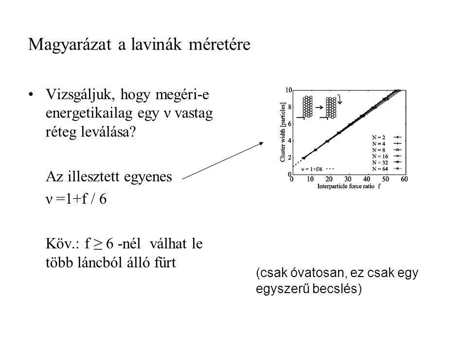 Magyarázat a lavinák méretére Vizsgáljuk, hogy megéri-e energetikailag egy ν vastag réteg leválása? Az illesztett egyenes ν =1+f / 6 Köv.: f ≥ 6 -nél