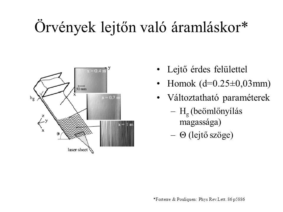Örvények lejtőn való áramláskor* Lejtő érdes felülettel Homok (d=0.25±0,03mm) Változtatható paraméterek –H g (beömlőnyílás magassága) –Θ (lejtő szöge) *Forterre & Pouliquen: Phys Rev.Lett.