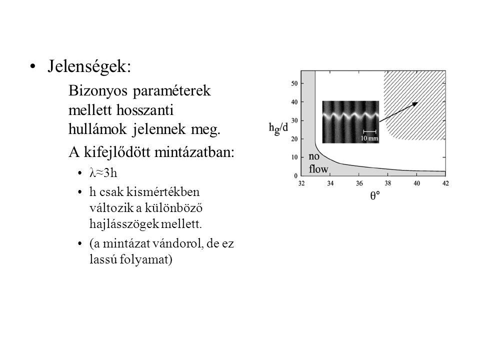 Jelenségek: Bizonyos paraméterek mellett hosszanti hullámok jelennek meg. A kifejlődött mintázatban: λ≈3h h csak kismértékben változik a különböző haj