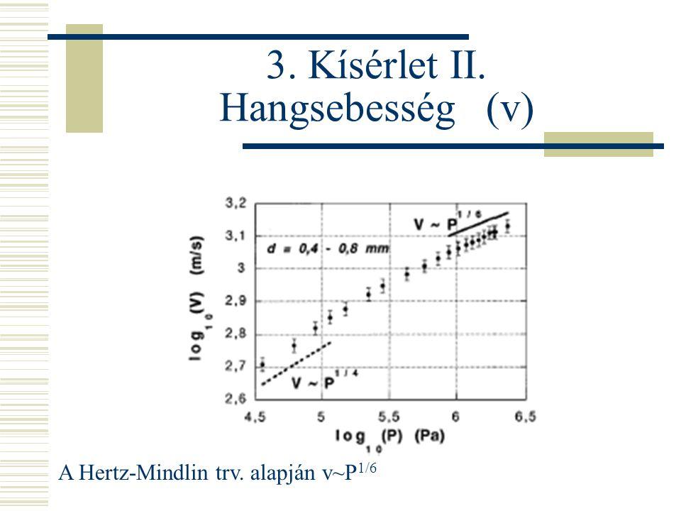 3. Kísérlet II. Hangsebesség (v) A Hertz-Mindlin trv. alapján v~P 1/6