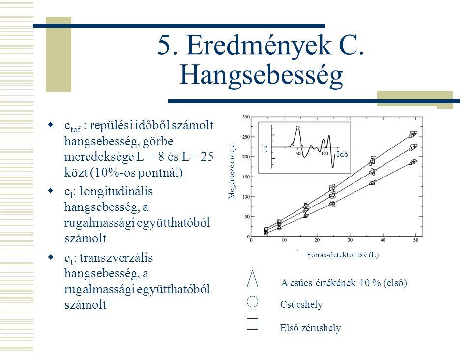 Forrás-detektor táv (L) Megérkezés ideje Jel Idő A csúcs értékének 10 % (első) Csúcshely Első zérushely 5.