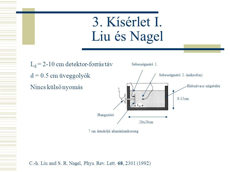 3. Kísérlet I. Liu és Nagel C.-h. Liu and S. R.