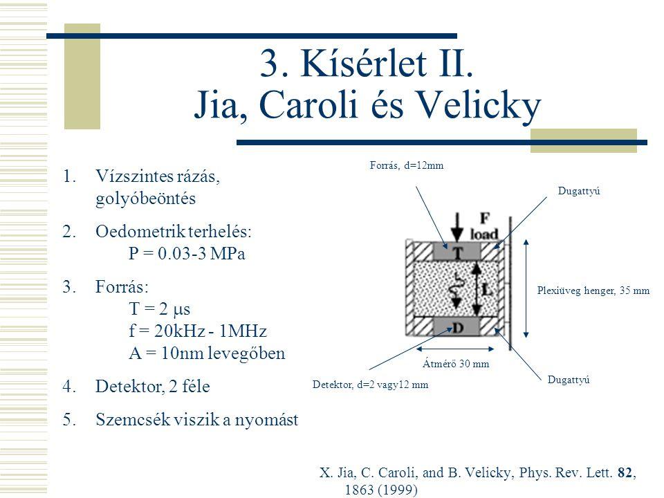 3. Kísérlet II. Jia, Caroli és Velicky X. Jia, C.