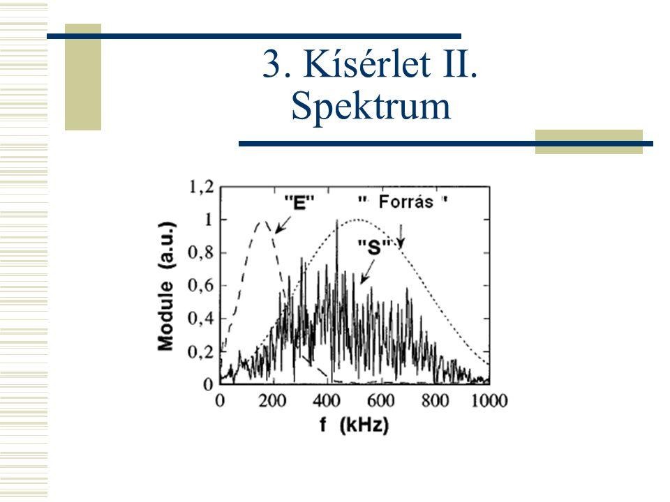 3. Kísérlet II. Spektrum