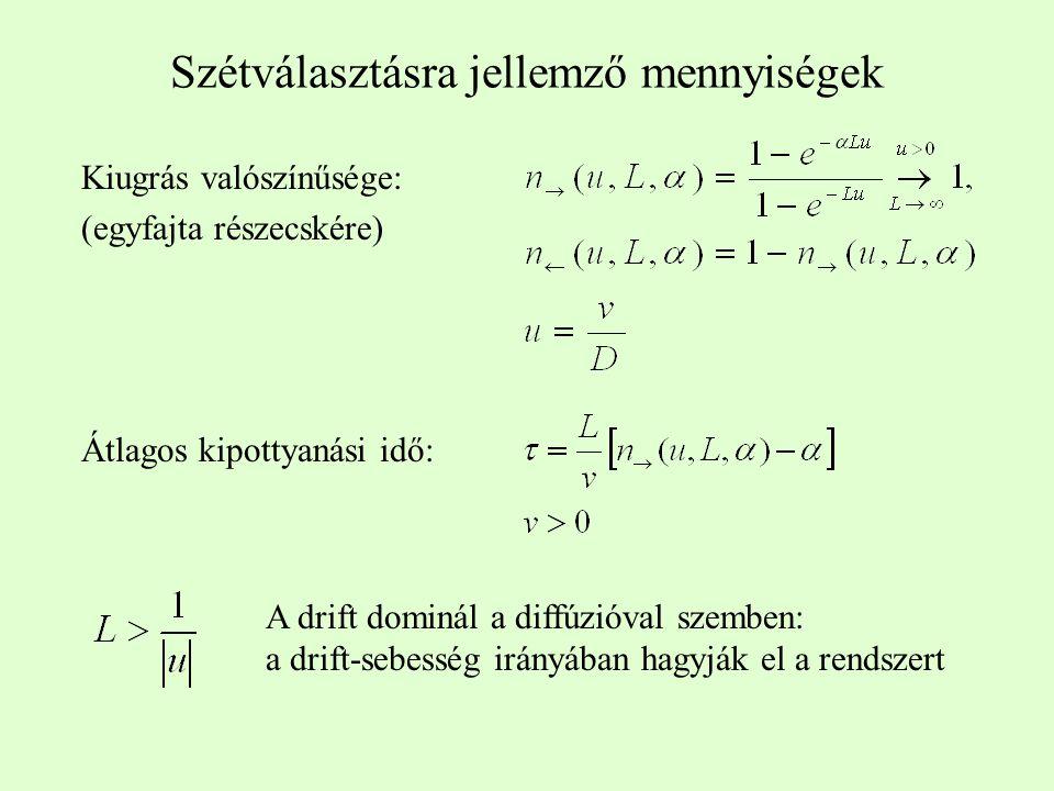 Szétválasztásra jellemző mennyiségek Kiugrás valószínűsége: (egyfajta részecskére) A drift dominál a diffúzióval szemben: a drift-sebesség irányában hagyják el a rendszert Átlagos kipottyanási idő: