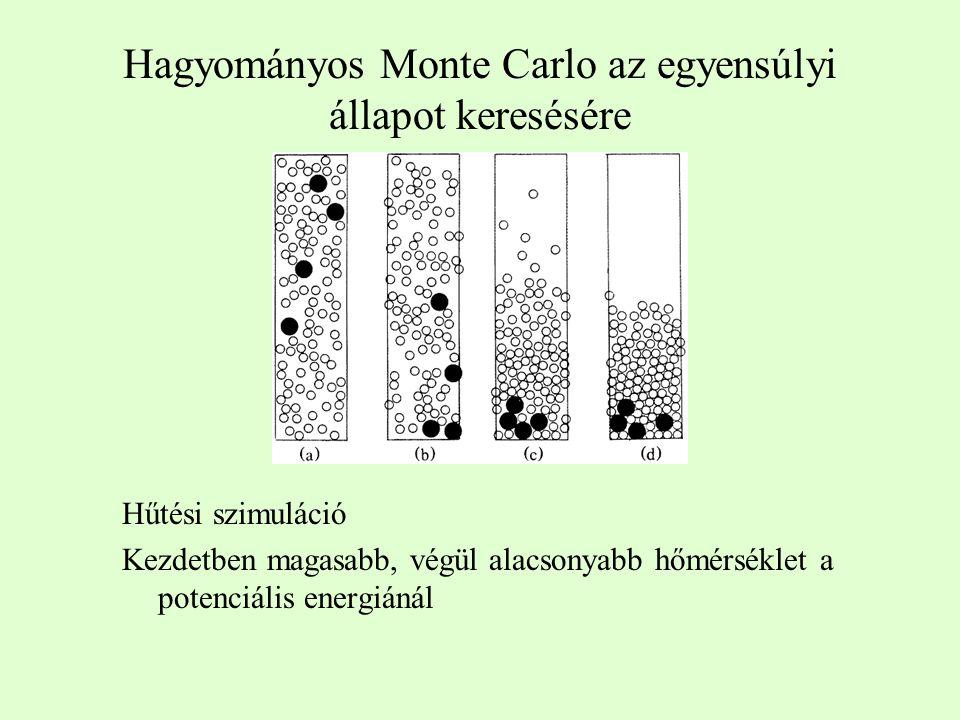 Hagyományos Monte Carlo az egyensúlyi állapot keresésére Hűtési szimuláció Kezdetben magasabb, végül alacsonyabb hőmérséklet a potenciális energiánál
