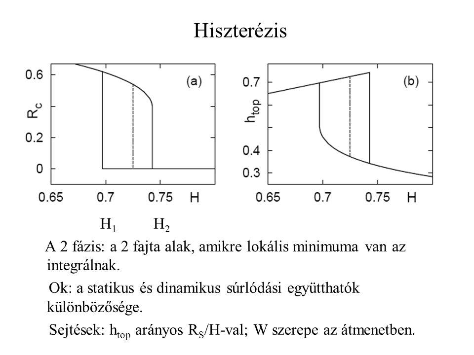 Hiszterézis H 1 H 2 A 2 fázis: a 2 fajta alak, amikre lokális minimuma van az integrálnak.