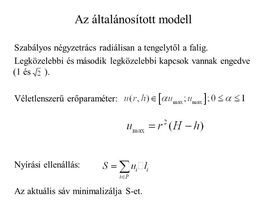 Az általánosított modell Szabályos négyzetrács radiálisan a tengelytől a falig.