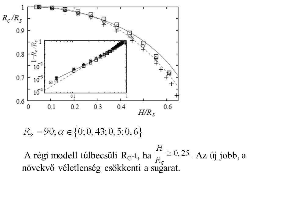 A régi modell túlbecsüli R C -t, ha. Az új jobb, a növekvő véletlenség csökkenti a sugarat.