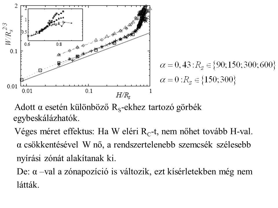 Adott α esetén különböző R S -ekhez tartozó görbék egybeskálázhatók.