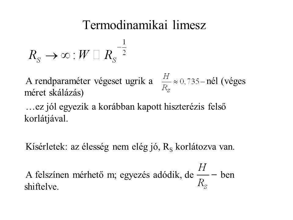 Termodinamikai limesz A rendparaméter végeset ugrik a nél (véges méret skálázás) …ez jól egyezik a korábban kapott hiszterézis felső korlátjával.