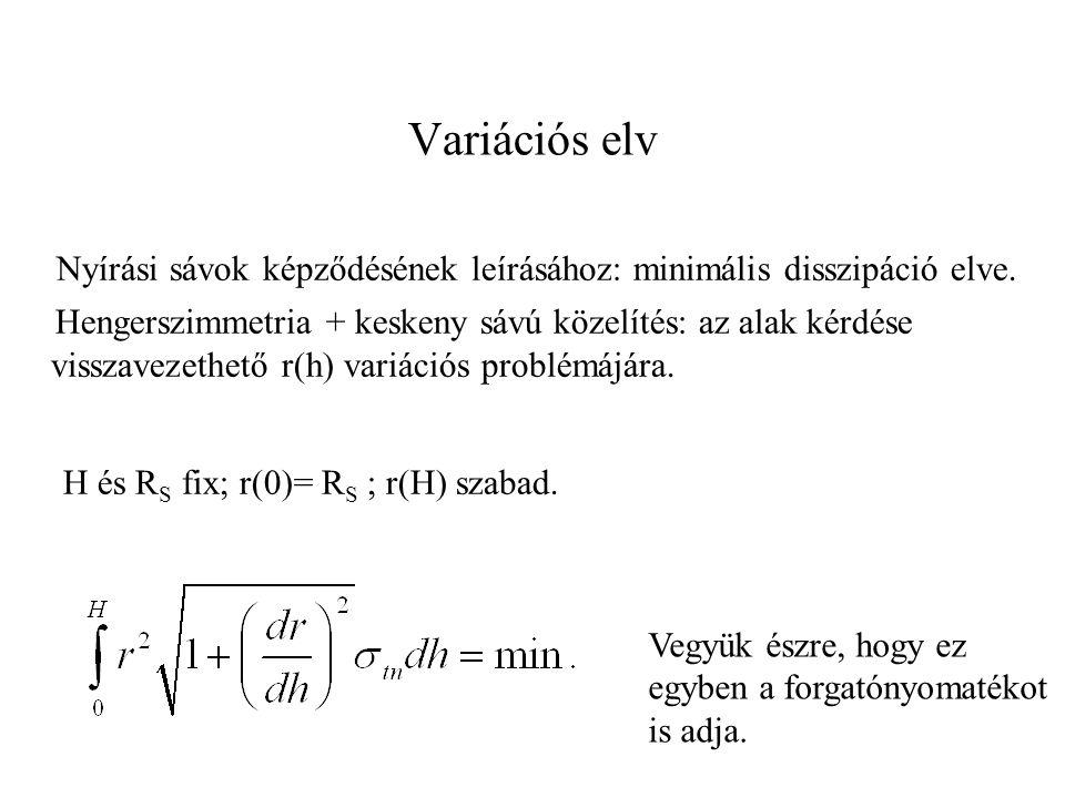 Variációs elv Nyírási sávok képződésének leírásához: minimális disszipáció elve.