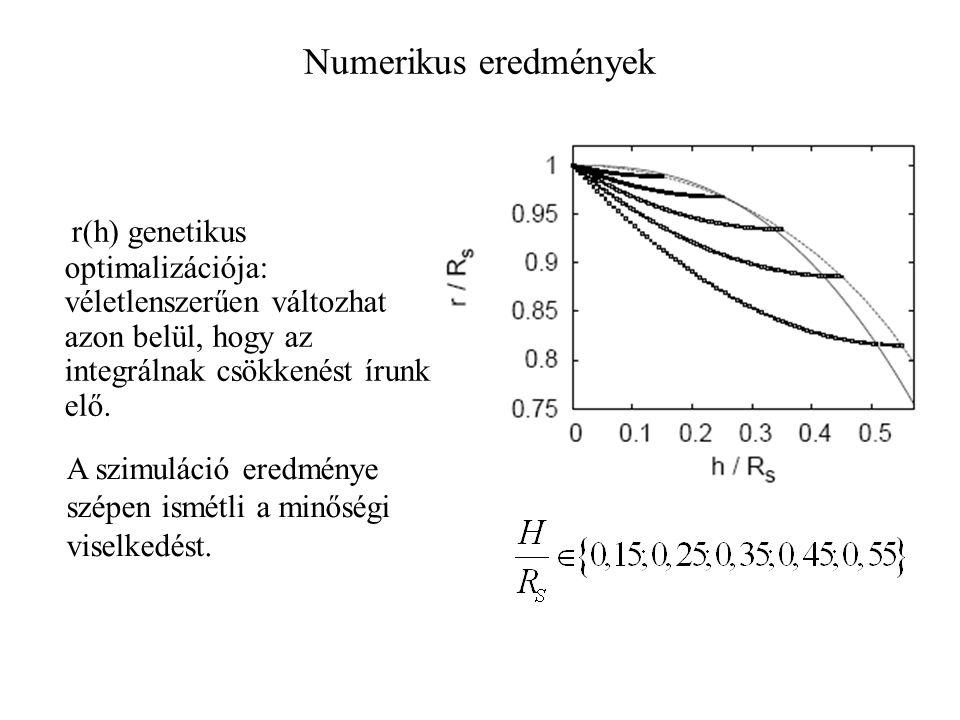 Numerikus eredmények r(h) genetikus optimalizációja: véletlenszerűen változhat azon belül, hogy az integrálnak csökkenést írunk elő.