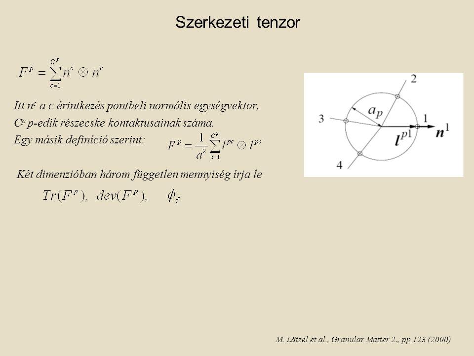 Szerkezeti tenzor Itt n c a c érintkezés pontbeli normális egységvektor, C p p-edik részecske kontaktusainak száma.