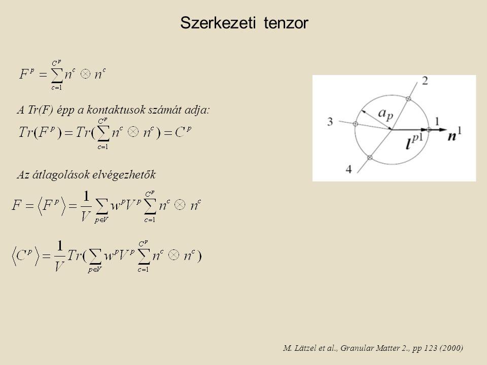 Szerkezeti tenzor M.