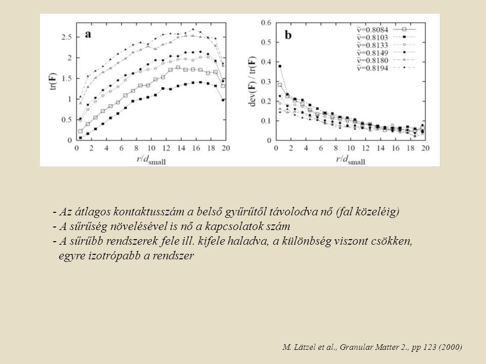 - Az átlagos kontaktusszám a belső gyűrűtől távolodva nő (fal közeléig) - A sűrűség növelésével is nő a kapcsolatok szám - A sűrűbb rendszerek fele ill.