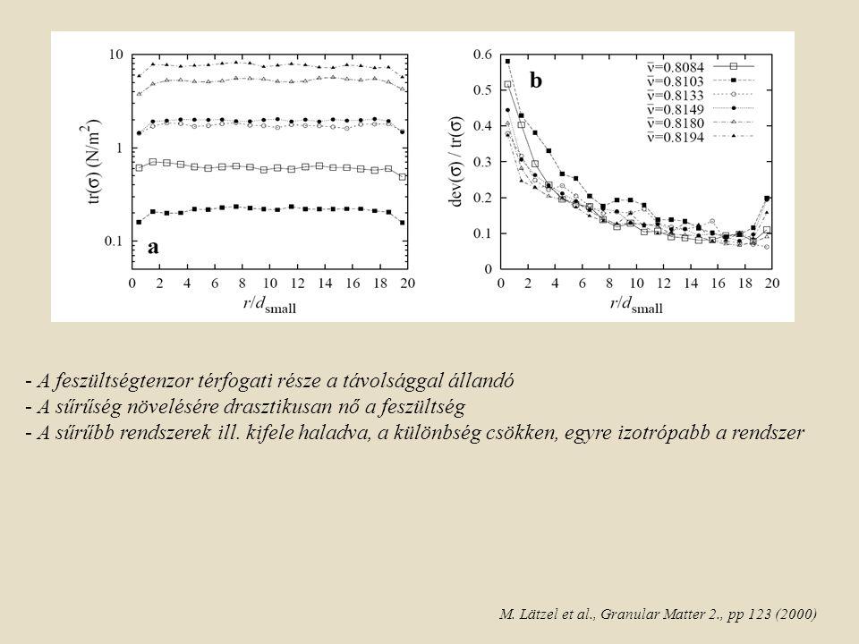 - A feszültségtenzor térfogati része a távolsággal állandó - A sűrűség növelésére drasztikusan nő a feszültség - A sűrűbb rendszerek ill.