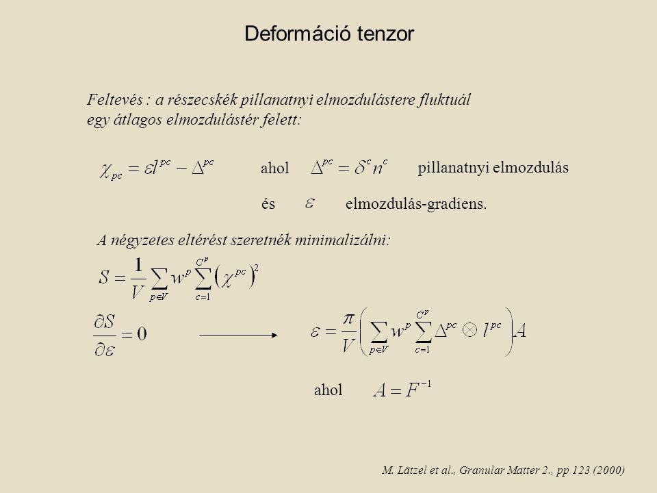 Deformáció tenzor ahol A négyzetes eltérést szeretnék minimalizálni: Feltevés : a részecskék pillanatnyi elmozdulástere fluktuál egy átlagos elmozdulástér felett: M.