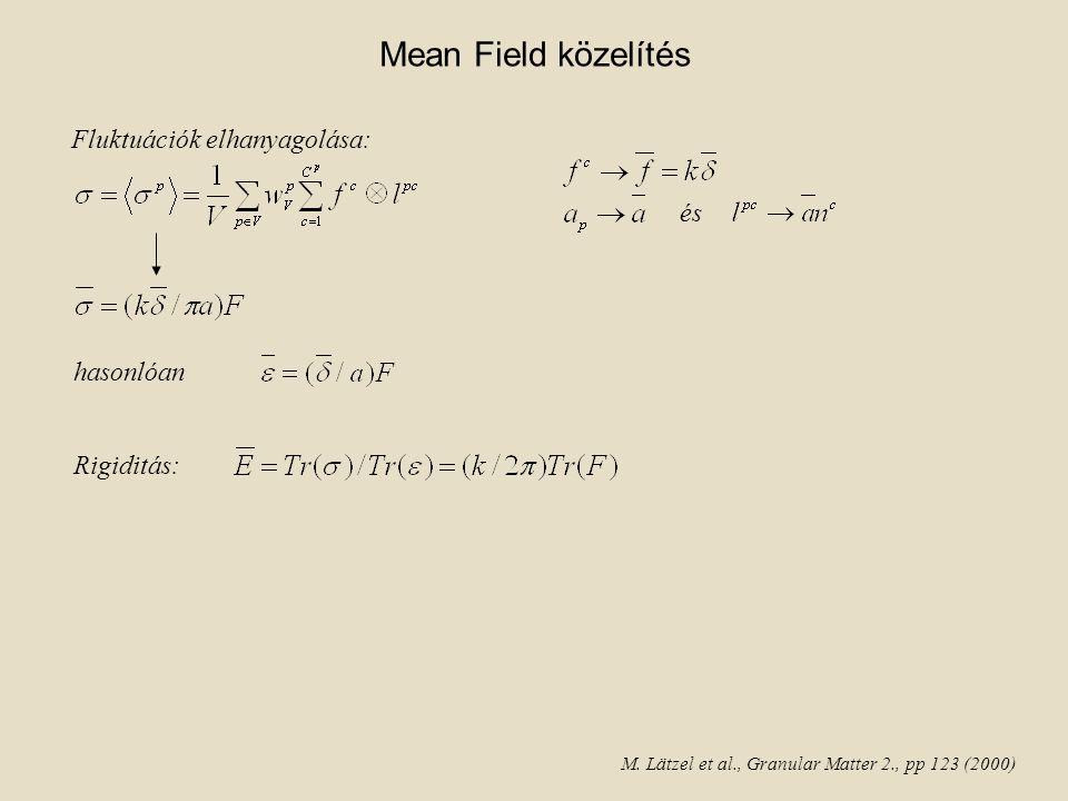Mean Field közelítés Fluktuációk elhanyagolása: és hasonlóan Rigiditás: M.
