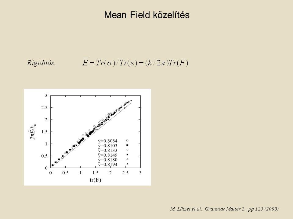 Mean Field közelítés Rigiditás: M. Lätzel et al., Granular Matter 2., pp 123 (2000)
