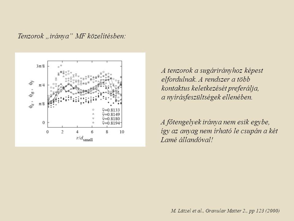 """Tenzorok """"iránya MF közelítésben: A főtengelyek iránya nem esik egybe, így az anyag nem írható le csupán a két Lamé állandóval."""