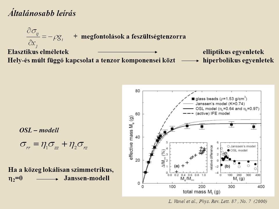 Általánosabb leírás Elasztikus elméletek elliptikus egyenletek Hely-és múlt függő kapcsolat a tenzor komponensei közthiperbolikus egyenletek + megfontolások a feszültségtenzorra OSL – modell Ha a közeg lokálisan szimmetrikus,  2 =0Janssen-modell L.