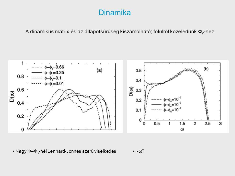 Dinamika A dinamikus mátrix és az állapotsűrűség kiszámolható; fölülről közeledünk Φ c -hez Nagy Φ–Φ c -nél Lennard-Jonnes szerű viselkedés ~ω 2