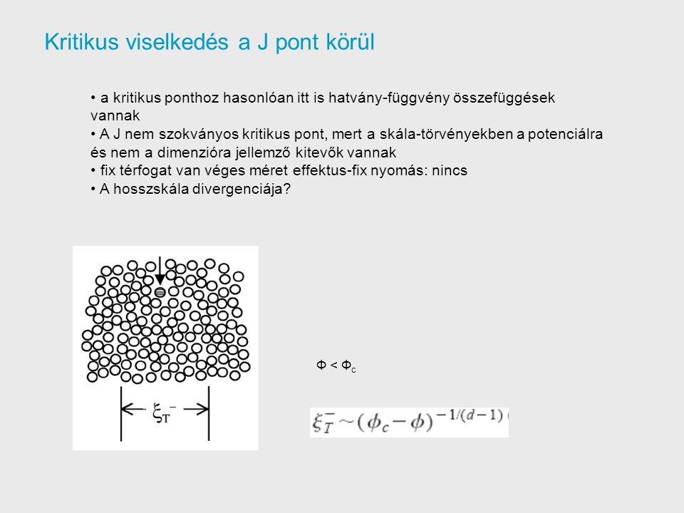 Ф < Ф c a kritikus ponthoz hasonlóan itt is hatvány-függvény összefüggések vannak A J nem szokványos kritikus pont, mert a skála-törvényekben a potenciálra és nem a dimenzióra jellemző kitevők vannak fix térfogat van véges méret effektus-fix nyomás: nincs A hosszskála divergenciája.