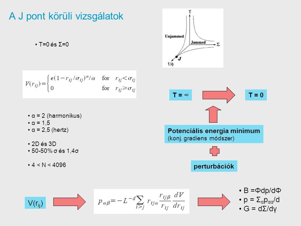 A J pont körüli vizsgálatok T=0 és Σ=0 α = 2 (harmonikus) α = 1,5 α = 2,5 (hertz) 2D és 3D 50-50% σ és 1,4σ 4 < N < 4096 Potenciális energia minimum (konj.
