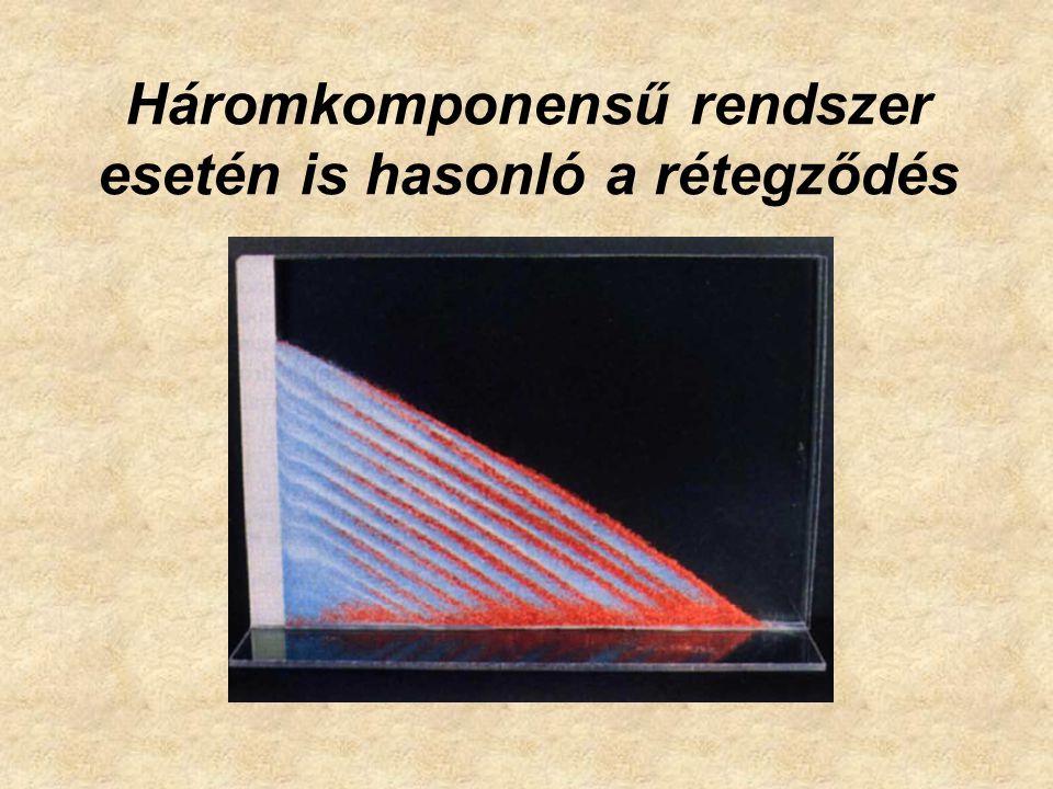 Háromkomponensű rendszer esetén is hasonló a rétegződés